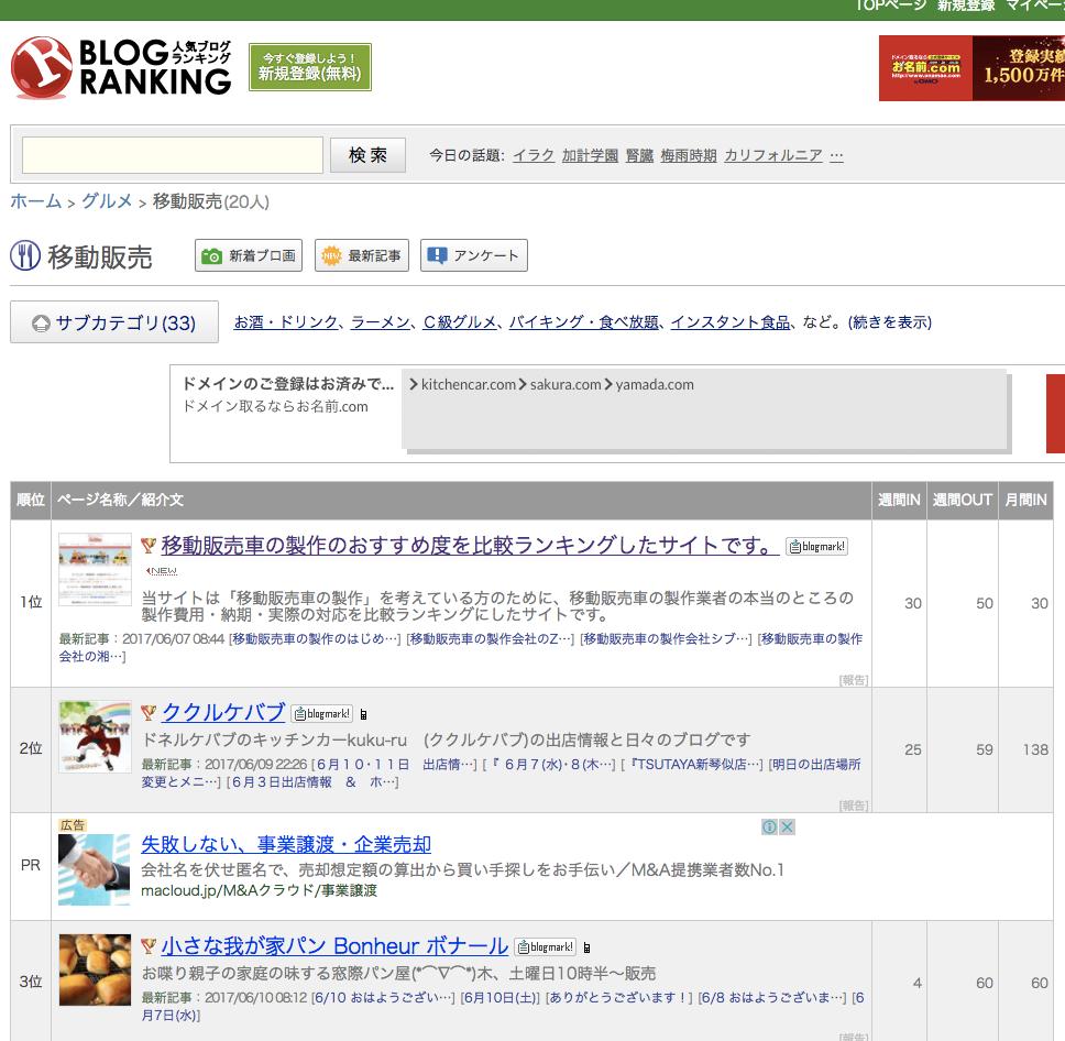 移動販売車の製作比較サイトがブログランキングで1位になりました。
